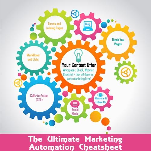 Marketing-Automation-Hubspot